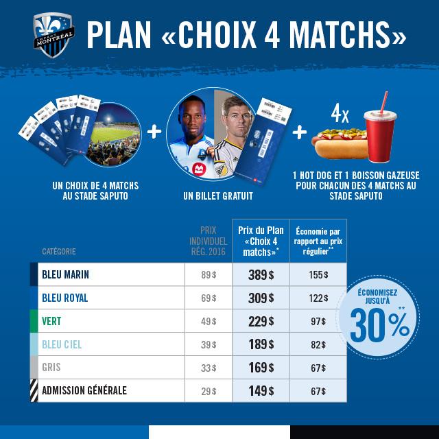 Impact de Montréal : Forfait 4 matchs