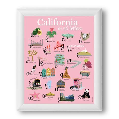 Affiche – La Californie en 26 lettres